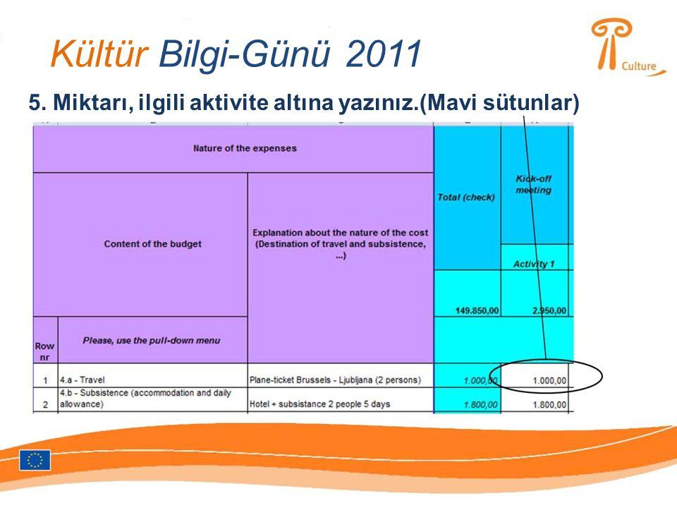Kültür Bilgi-Günü 2011 5. Miktarı, ilgili aktivite altına yazınız.(Mavi sütunlar)