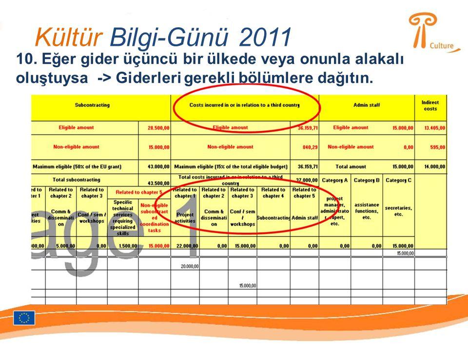 Kültür Bilgi-Günü 2011 10.
