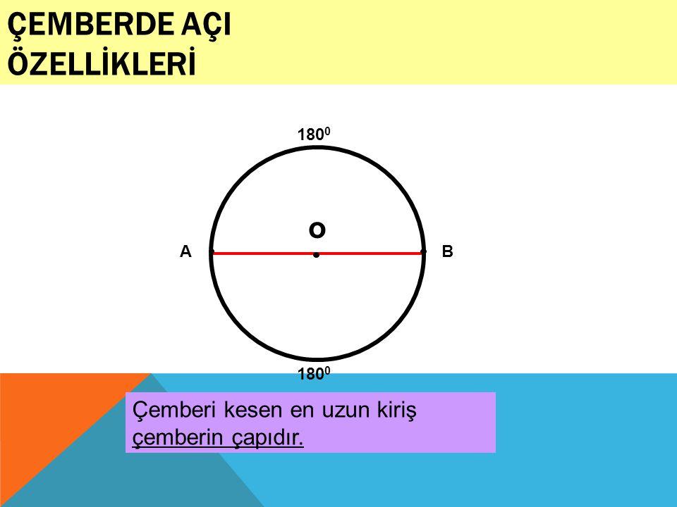 Çap çember yayını iki eşit parçaya ayırır. Her bir parça 180° dir. AB o 180 0 Çemberi kesen en uzun kiriş çemberin çapıdır. ÇEMBERDE AÇI ÖZELLİKLERİ