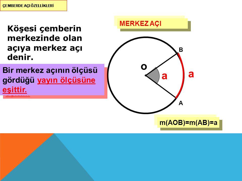 Köşesi çemberin merkezinde olan açıya merkez açı denir. m(AOB)=m(AB)=a o a a B A MERKEZ AÇI Bir merkez açının ölçüsü gördüğü yayın ölçüsüne eşittir.