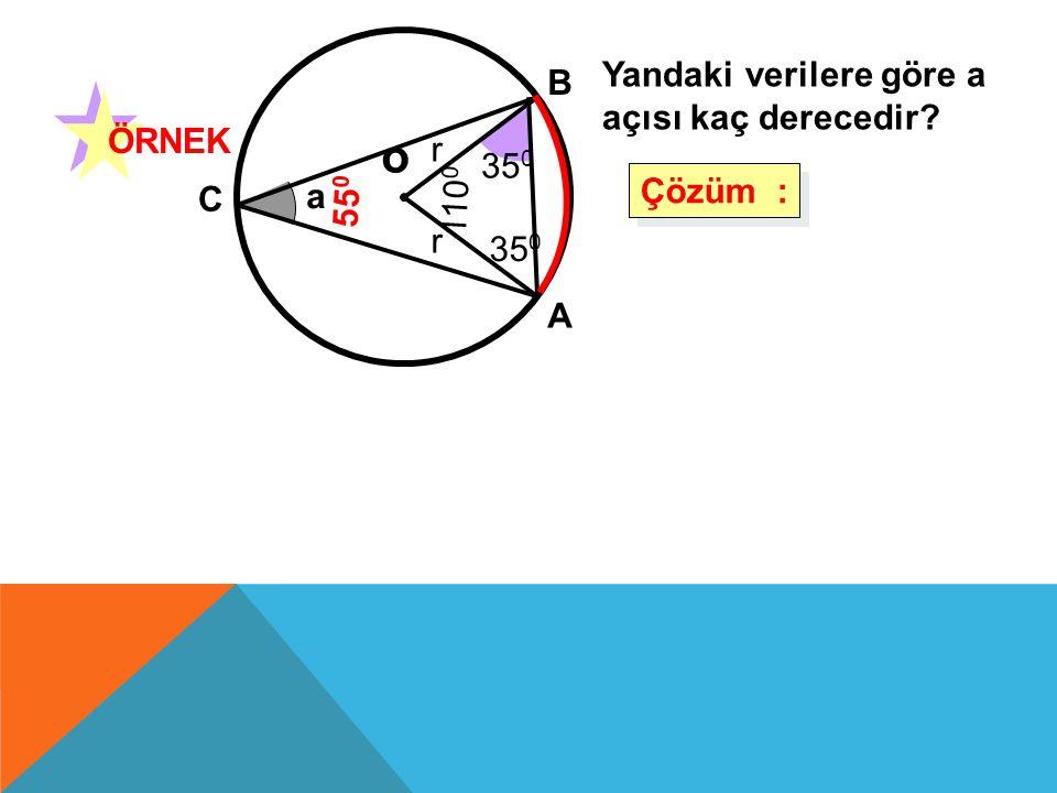 35 0 a o B A C ÖRNEK Yandaki verilere göre a açısı kaç derecedir? Çözüm : Çözüm : r r 35 0 110 0 55 0