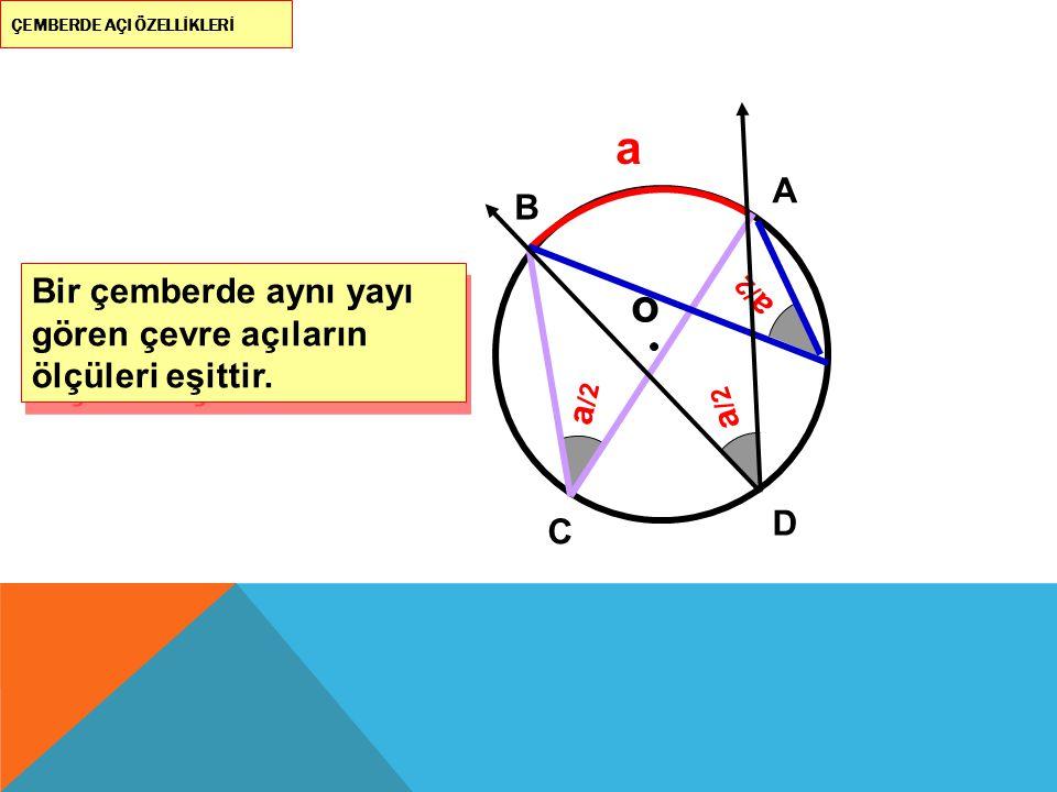 a /2 o B A C D a Bir çemberde aynı yayı gören çevre açıların ölçüleri eşittir. ÇEMBERDE AÇI ÖZELLİKLERİ