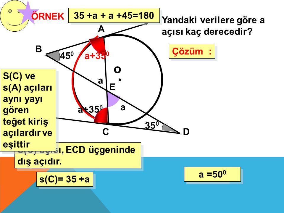 45 0 o ÖRNEK Yandaki verilere göre a açısı kaç derecedir? Çözüm : Çözüm : 35 0 a A B CD E S(C) açısı, ECD üçgeninde dış açıdır. s(C)= 35 +a a+35 0 a 3