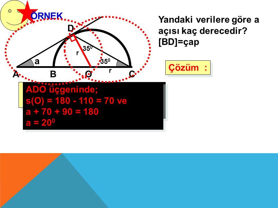 ÖRNEK Yandaki verilere göre a açısı kaç derecedir? [BD]=çap Çözüm : Çözüm : 35 0 a ABC D Merkezden kirişin değme noktasına bir doğru çizelim Merkezden