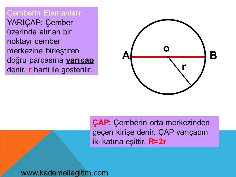 Çemberin Elemanları: YARIÇAP: Çember üzerinde alınan bir noktayı çember merkezine birleştiren doğru parçasına yarıçap denir. r harfi ile gösterilir. o