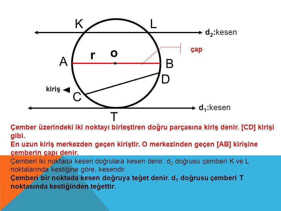 o r KL d 2 :kesen T d 1 :kesen C D B A kiriş çap Çember üzerindeki iki noktayı birleştiren doğru parçasına kiriş denir. [CD] kirişi gibi. En uzun kiri