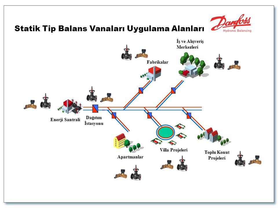 Statik Tip Balans Vanaları Uygulama Alanları Villa Projeleri İş ve Alışveriş Merkezleri Toplu Konut Projeleri Enerji Santrali Apartmanlar Dağıtım İstasyonu Fabrikalar