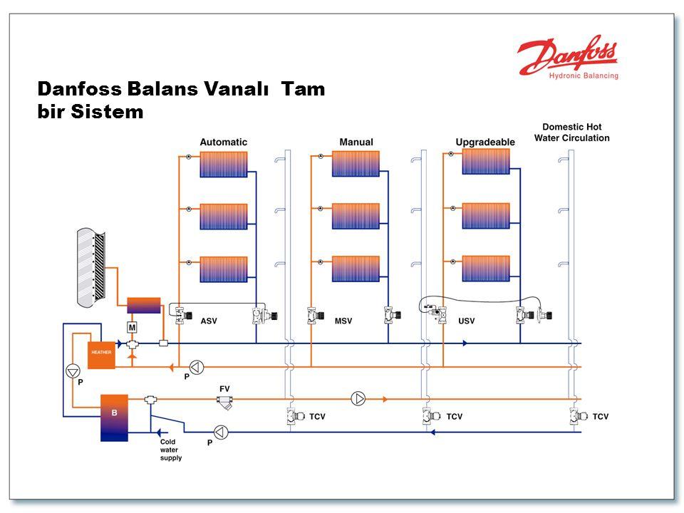 Danfoss Balans Vanalı Tam bir Sistem