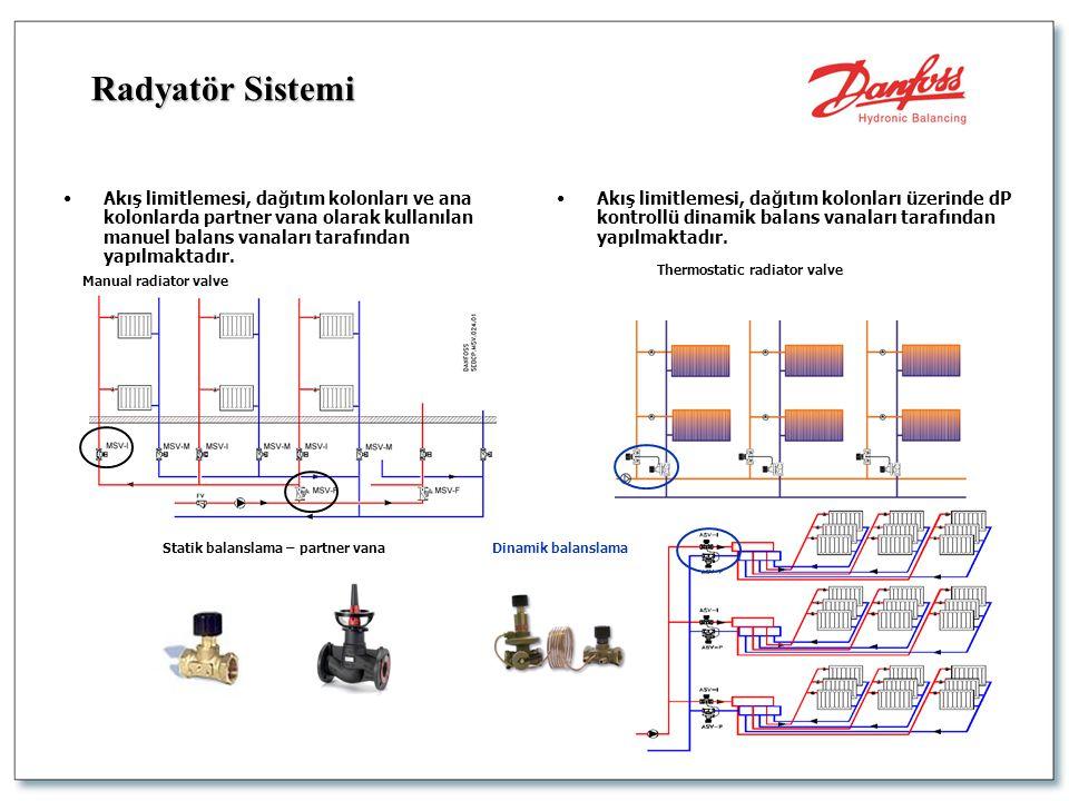 •Akış limitlemesi, dağıtım kolonları üzerinde dP kontrollü dinamik balans vanaları tarafından yapılmaktadır. •Akış limitlemesi, dağıtım kolonları ve a