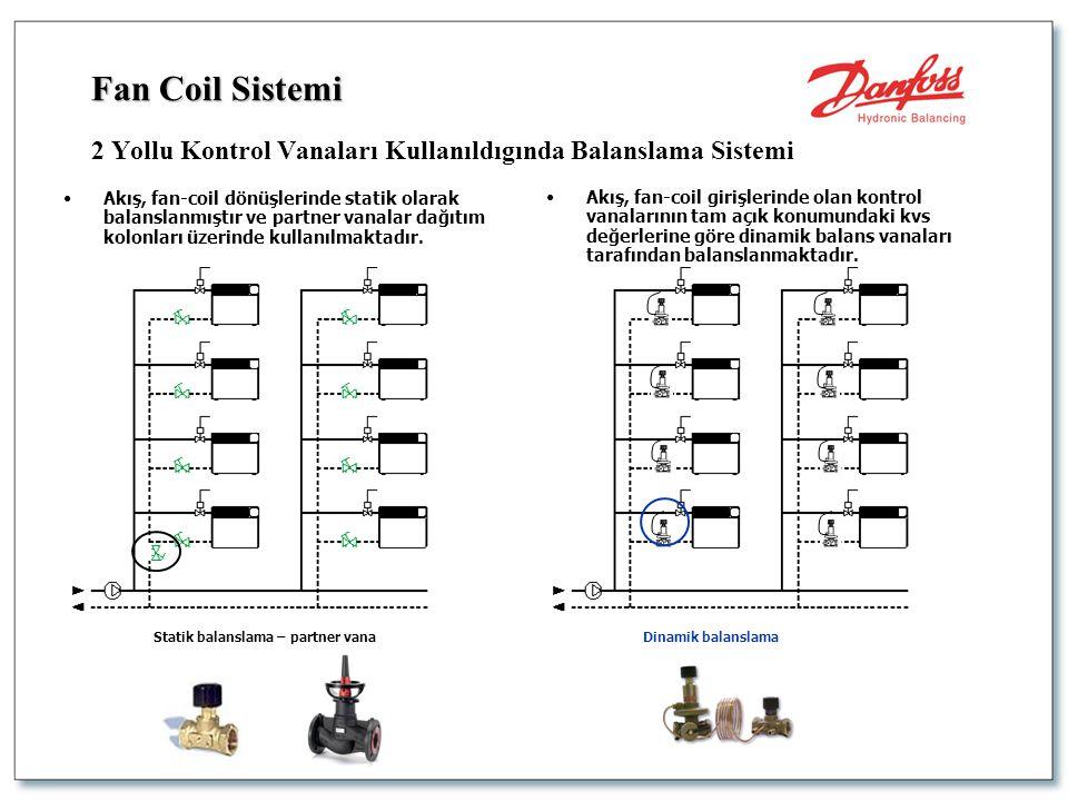 2 Yollu Kontrol Vanaları Kullanıldıgında Balanslama Sistemi •Akış, fan-coil dönüşlerinde statik olarak balanslanmıştır ve partner vanalar dağıtım kolo