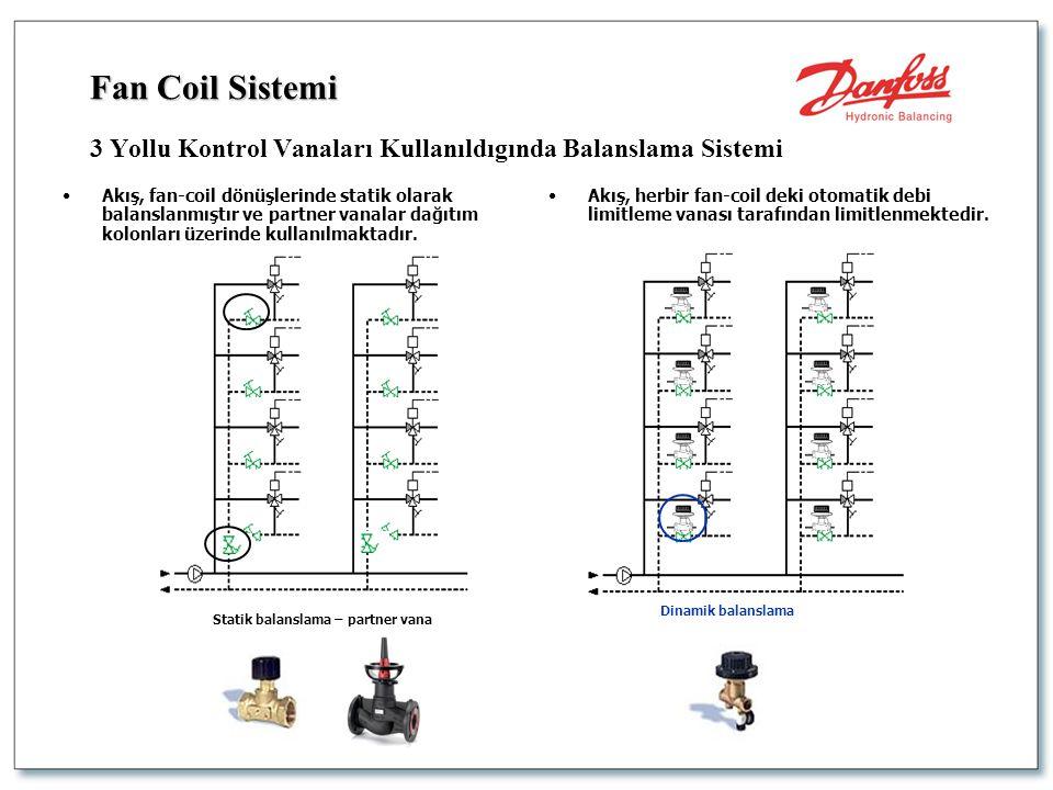 •Akış, herbir fan-coil deki otomatik debi limitleme vanası tarafından limitlenmektedir. •Akış, fan-coil dönüşlerinde statik olarak balanslanmıştır ve