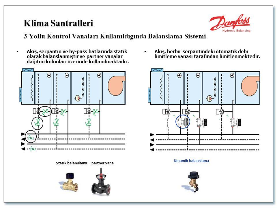 •Akış, herbir serpantindeki otomatik debi limitleme vanası tarafından limitlenmektedir. •Akış, serpantin ve by-pass hatlarında statik olarak balanslan