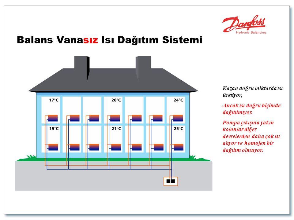 Balans Vanasız Isı Dağıtım Sistemi Kazan doğru miktarda ısı üretiyor, Ancak ısı doğru biçimde dağıtılmıyor. Pompa çıkışına yakın kolonlar diğer devrel