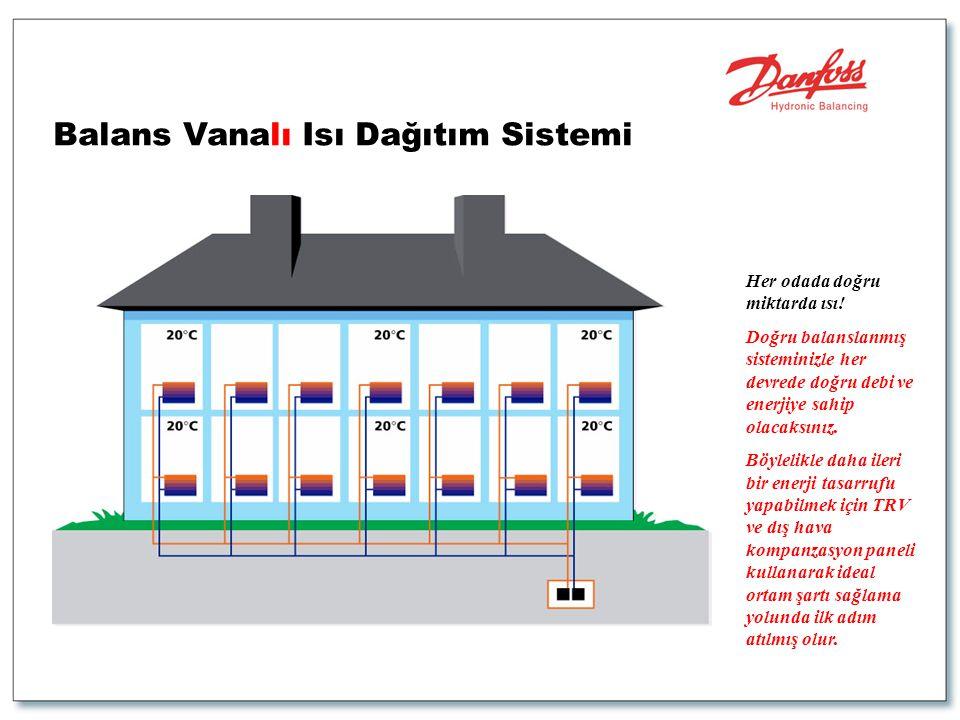Balans Vanalı Isı Dağıtım Sistemi Her odada doğru miktarda ısı! Doğru balanslanmış sisteminizle her devrede doğru debi ve enerjiye sahip olacaksınız.