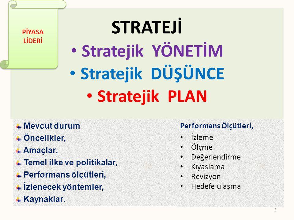 3 STRATEJİ • Stratejik YÖNETİM • Stratejik DÜŞÜNCE • Stratejik PLAN Mevcut durum Öncelikler, Amaçlar, Temel ilke ve politikalar, Performans ölçütleri, İzlenecek yöntemler, Kaynaklar.