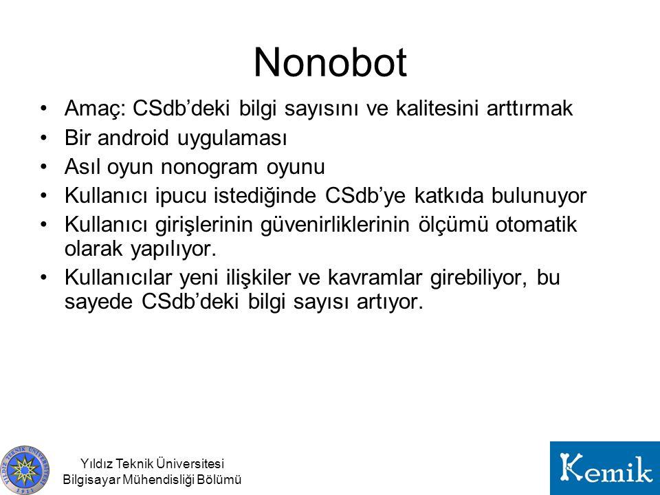 Yıldız Teknik Üniversitesi Bilgisayar Mühendisliği Bölümü Nonobot •Amaç: CSdb'deki bilgi sayısını ve kalitesini arttırmak •Bir android uygulaması •Asıl oyun nonogram oyunu •Kullanıcı ipucu istediğinde CSdb'ye katkıda bulunuyor •Kullanıcı girişlerinin güvenirliklerinin ölçümü otomatik olarak yapılıyor.