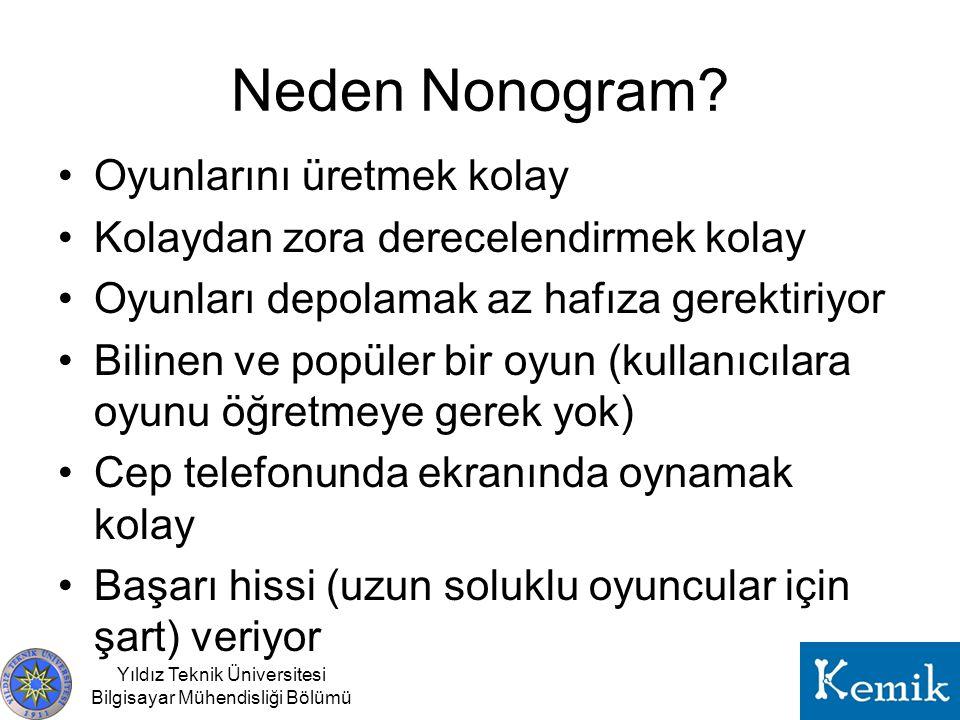 Neden Nonogram.