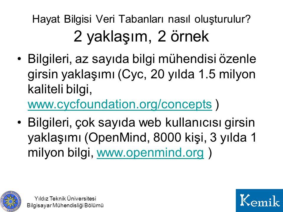 Yıldız Teknik Üniversitesi Bilgisayar Mühendisliği Bölümü Türkçe Hayat Bilgisi Veritabanı •Literatürdeki çalışmalar genelde ingilizce için •Türkçe için bir ilk •Hangi yaklaşım kullanılmalı: –Cyc, OpenMind.