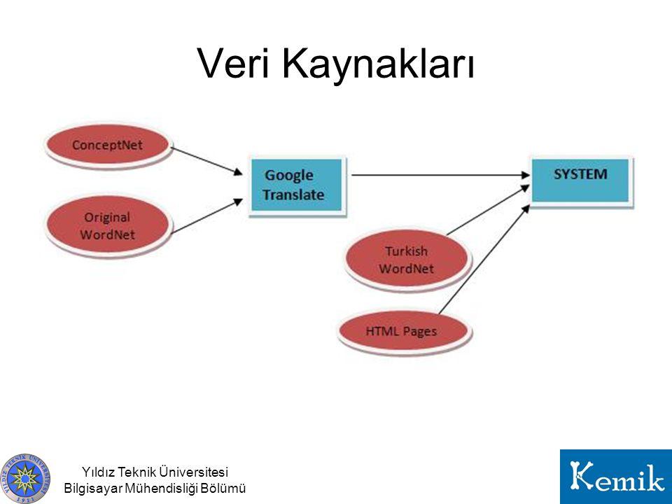 Yıldız Teknik Üniversitesi Bilgisayar Mühendisliği Bölümü Veri Kaynakları