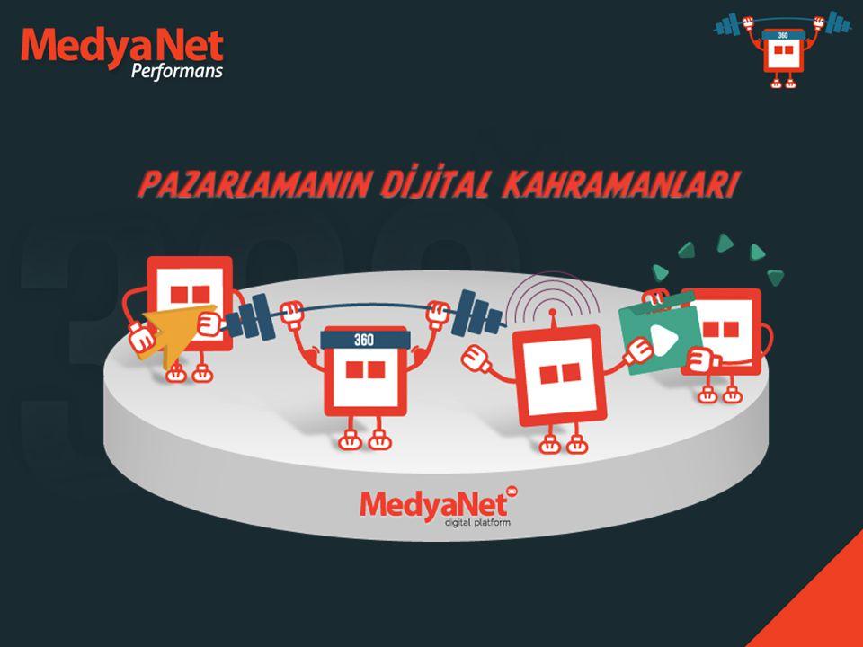 MedyaNet Performans Reklam Ürünleri performans@medyanet.com.tr www.medyanet.com.tr @MedyaNet360 Facebook/MedyaNet360