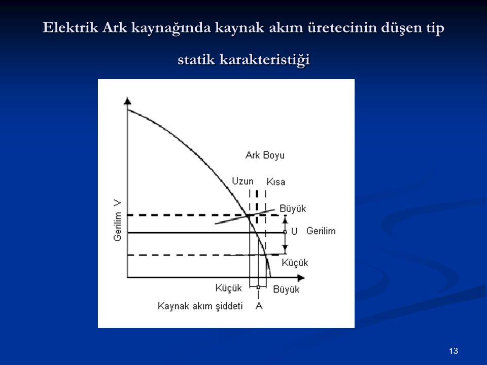 13 Elektrik Ark kaynağında kaynak akım üretecinin düşen tip statik karakteristiği