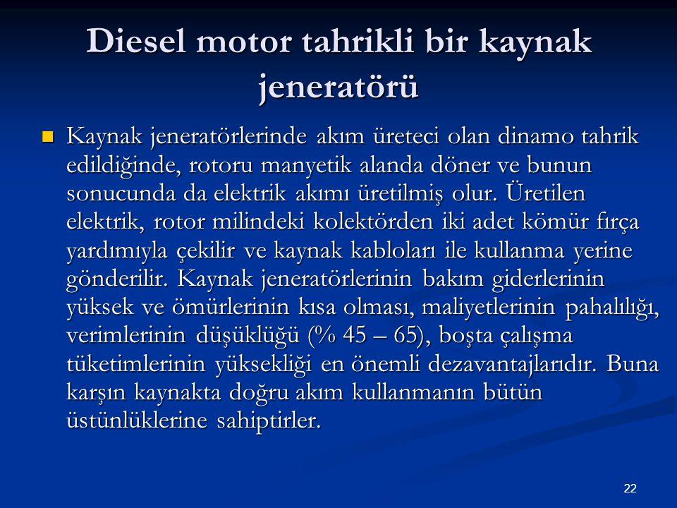 22 Diesel motor tahrikli bir kaynak jeneratörü  Kaynak jeneratörlerinde akım üreteci olan dinamo tahrik edildiğinde, rotoru manyetik alanda döner ve bunun sonucunda da elektrik akımı üretilmiş olur.