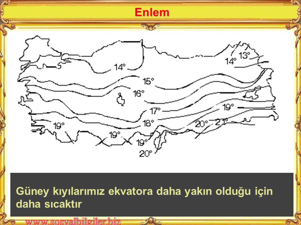 Kara içlerinde yaz ve kış ayları arasında sıcaklık farkı fazla olur Adana'daki sıcaklığın Sinop'tan fazla olmasının sebebi denizelliktir Karalar denizlere göre erken ısınır ve erken soğur İklimleri belirleyen en önemli unsur yükseltidir Her zaman güneydeki yer kuzeydeki yere göre daha sıcaktır YanlışDoğruÖRNEK CÜMLELER