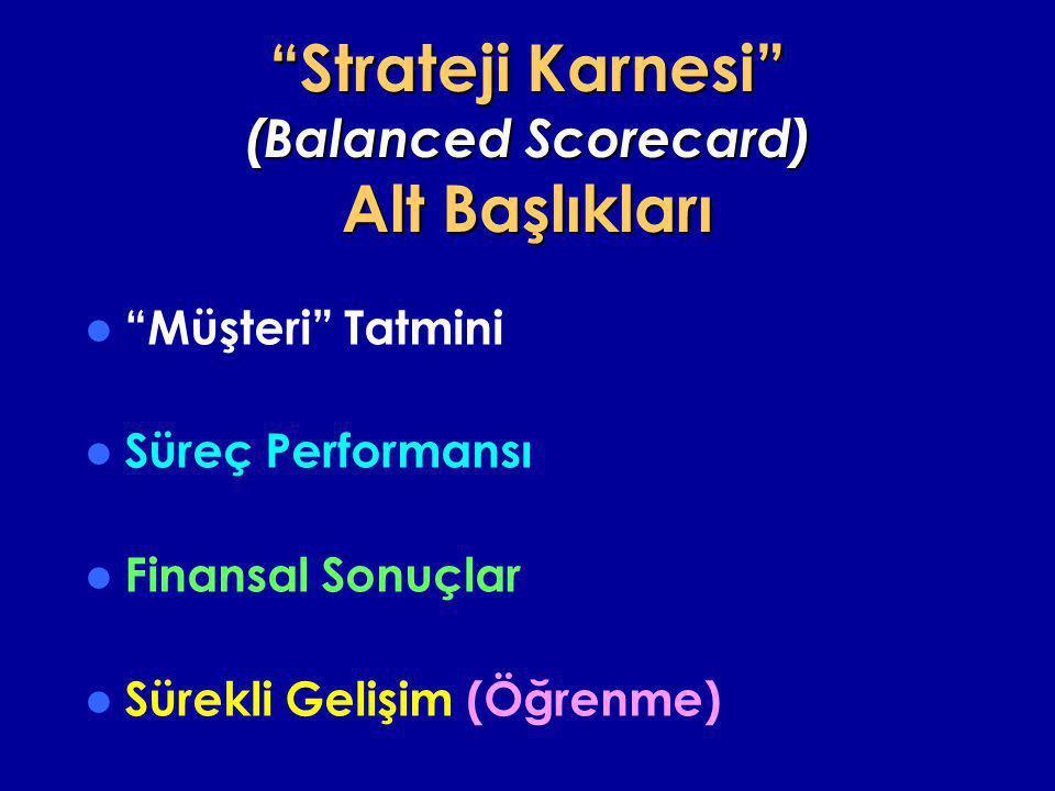 """""""Strateji Karnesi"""" (Balanced Scorecard) Alt Başlıkları  """"Müşteri"""" Tatmini  Süreç Performansı  Finansal Sonuçlar  Sürekli Gelişim (Öğrenme)"""