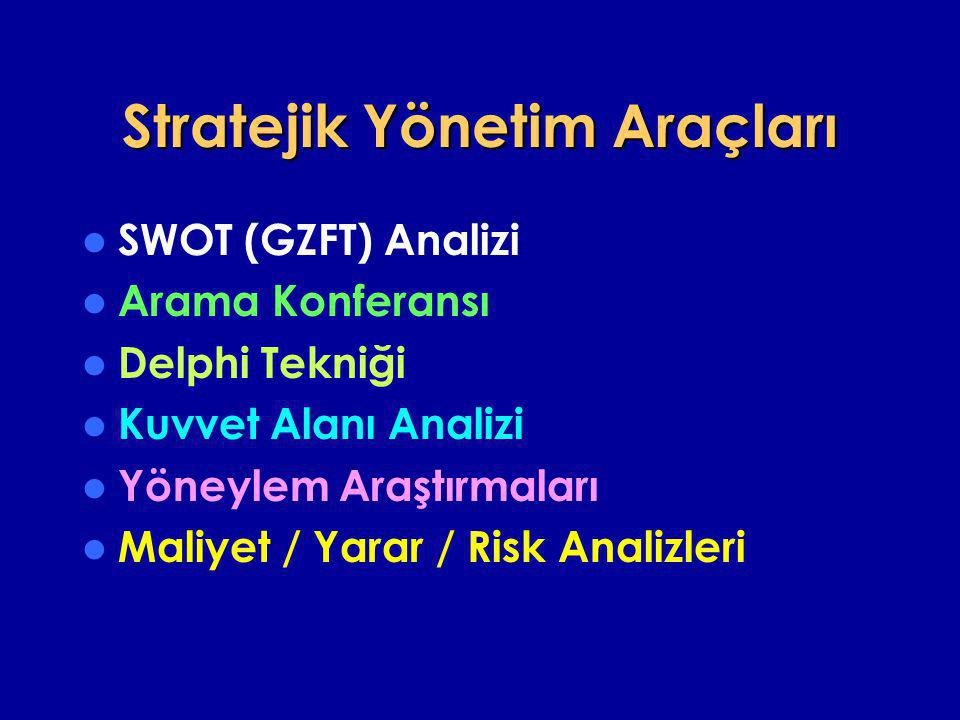 Stratejik Yönetim Araçları  SWOT (GZFT) Analizi  Arama Konferansı  Delphi Tekniği  Kuvvet Alanı Analizi  Yöneylem Araştırmaları  Maliyet / Yarar