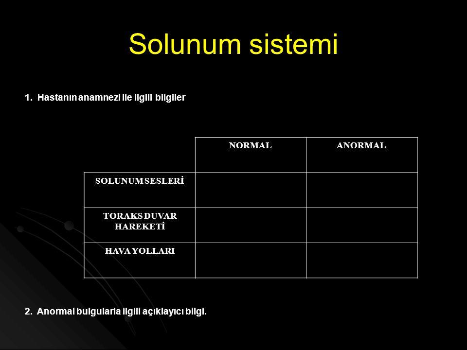 Solunum sistemi 1. Hastanın anamnezi ile ilgili bilgiler NORMALANORMAL SOLUNUM SESLERİ TORAKS DUVAR HAREKETİ HAVA YOLLARI 2. Anormal bulgularla ilgili