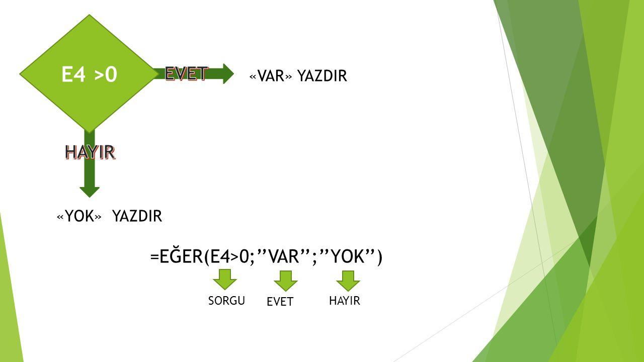 E4 >0 «VAR» YAZDIR «YOK» YAZDIR =EĞER(E4>0;''VAR'';''YOK'') SORGU EVET HAYIR