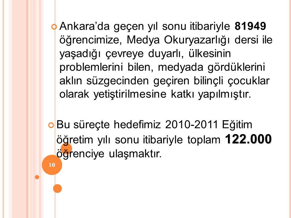 10 Ankara'da geçen yıl sonu itibariyle 81949 öğrencimize, Medya Okuryazarlığı dersi ile yaşadığı çevreye duyarlı, ülkesinin problemlerini bilen, medya