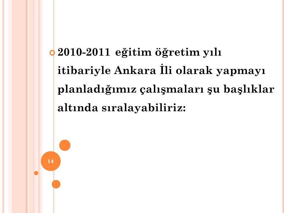 14 2010-2011 eğitim öğretim yılı itibariyle Ankara İli olarak yapmayı planladığımız çalışmaları şu başlıklar altında sıralayabiliriz: