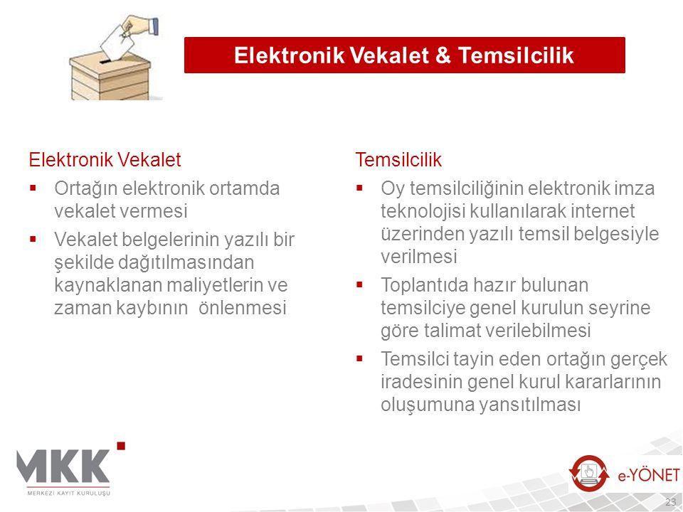 Elektronik Vekalet & Temsilcilik Elektronik Vekalet  Ortağın elektronik ortamda vekalet vermesi  Vekalet belgelerinin yazılı bir şekilde dağıtılması