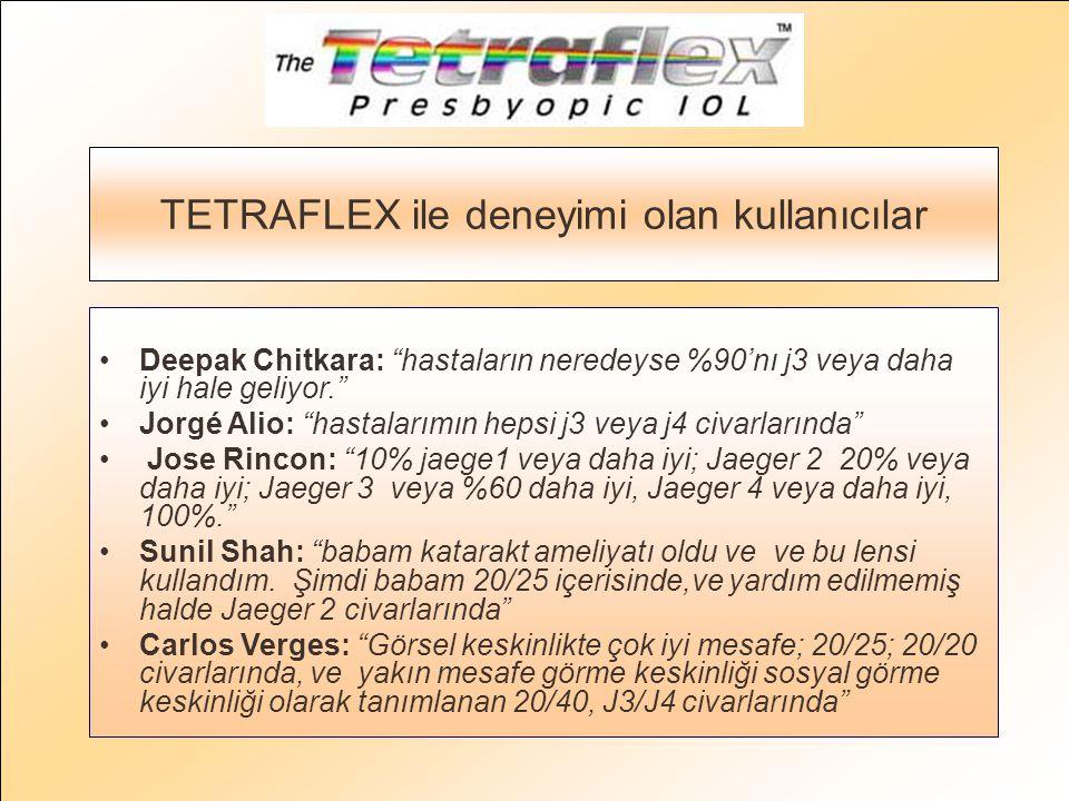 """TETRAFLEX ile deneyimi olan kullanıcılar •Deepak Chitkara: """"hastaların neredeyse %90'nı j3 veya daha iyi hale geliyor."""" •Jorgé Alio: """"hastalarımın hep"""