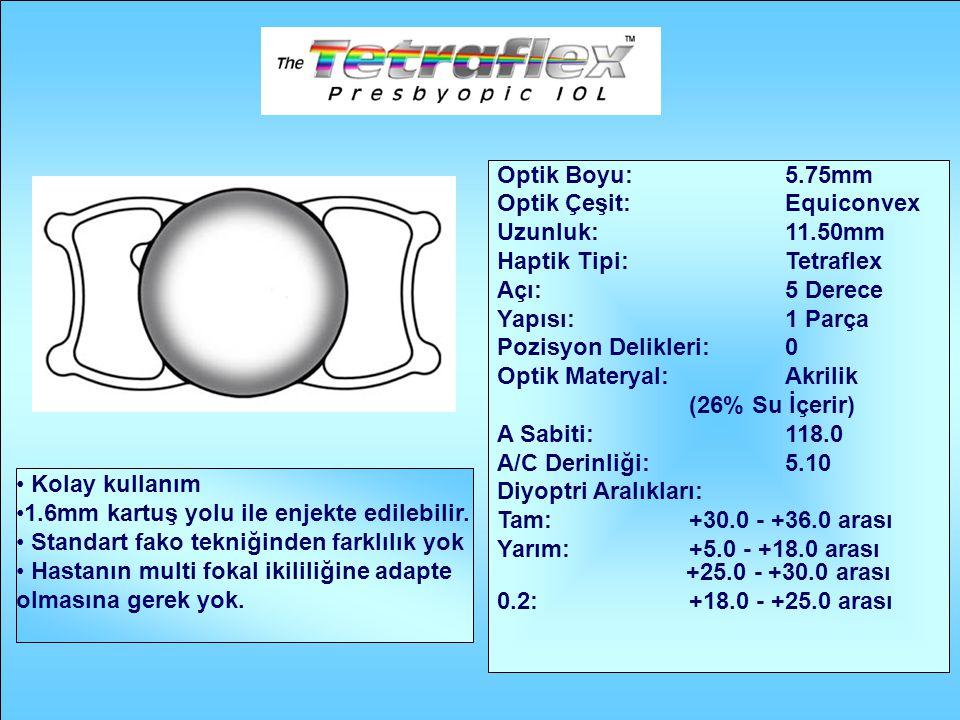 Optik Boyu:5.75mm Optik Çeşit:Equiconvex Uzunluk:11.50mm Haptik Tipi:Tetraflex Açı:5 Derece Yapısı:1 Parça Pozisyon Delikleri:0 Optik Materyal:Akrilik