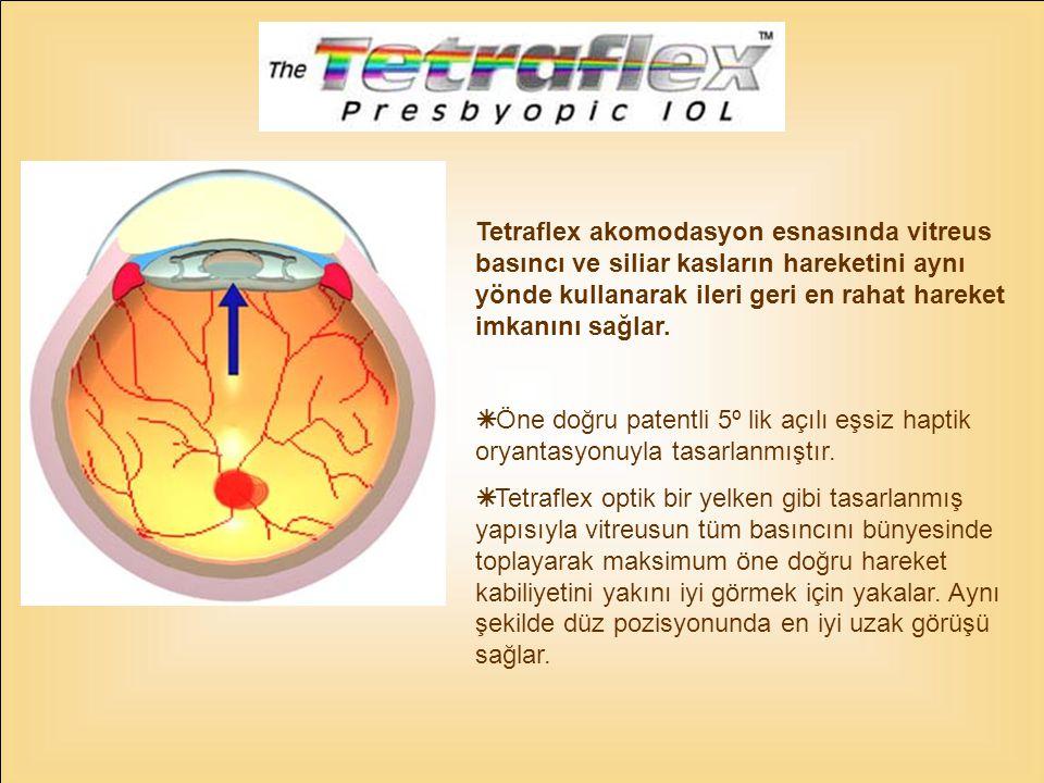 Tetraflex akomodasyon esnasında vitreus basıncı ve siliar kasların hareketini aynı yönde kullanarak ileri geri en rahat hareket imkanını sağlar.  Öne