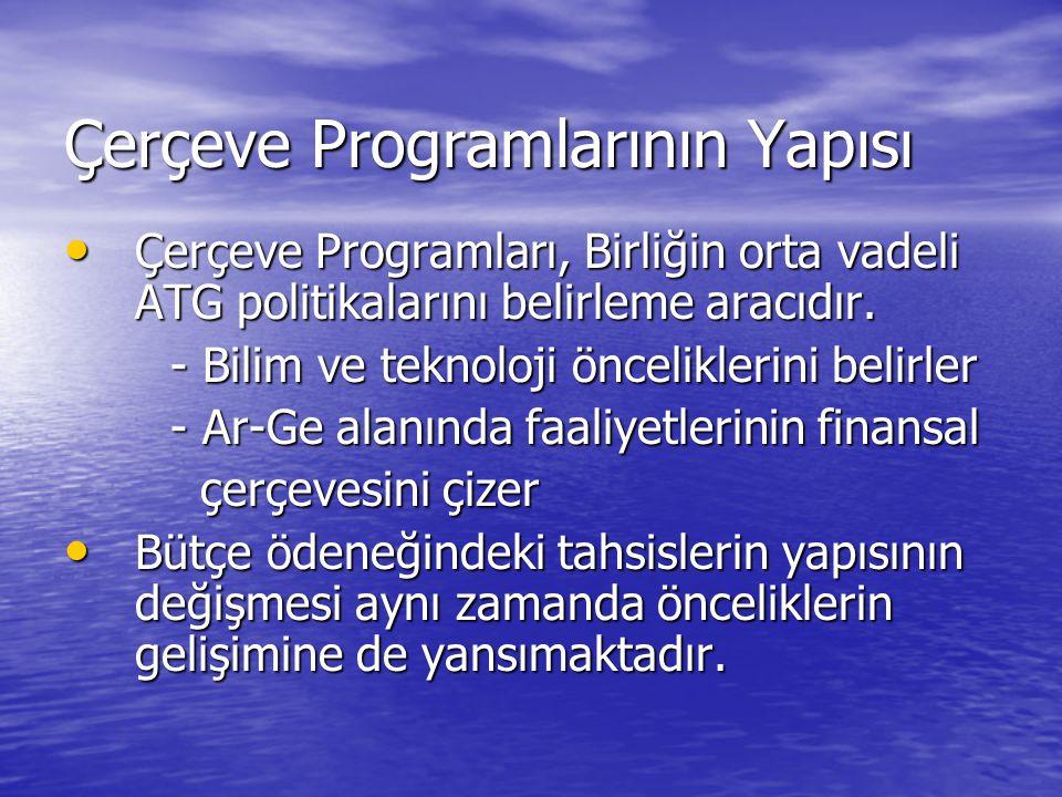 Çerçeve Programlarının Yapısı • Çerçeve Programları, Birliğin orta vadeli ATG politikalarını belirleme aracıdır.