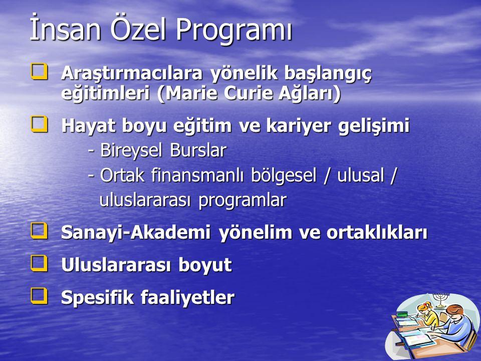 İnsan Özel Programı  Araştırmacılara yönelik başlangıç eğitimleri (Marie Curie Ağları)  Hayat boyu eğitim ve kariyer gelişimi - Bireysel Burslar - Bireysel Burslar - Ortak finansmanlı bölgesel / ulusal / - Ortak finansmanlı bölgesel / ulusal / uluslararası programlar uluslararası programlar  Sanayi-Akademi yönelim ve ortaklıkları  Uluslararası boyut  Spesifik faaliyetler