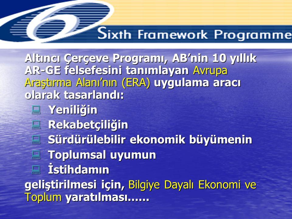 Altıncı Çerçeve Programı, AB'nin 10 yıllık AR-GE felsefesini tanımlayan Avrupa Araştırma Alanı'nın (ERA) uygulama aracı olarak tasarlandı: : Yeniliğin : Rekabetçiliğin : Sürdürülebilir ekonomik büyümenin : Toplumsal uyumun : İstihdamın geliştirilmesi için, Bilgiye Dayalı Ekonomi ve Toplum yaratılması......