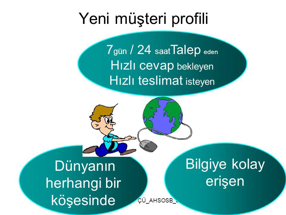 Şule Özmen ÇÜ_AHSOSB_05 Yeni müşteri profili Dünyanın herhangi bir köşesinde Bilgiye kolay erişen 7 gün / 24 saat Talep eden Hızlı cevap bekleyen Hızl