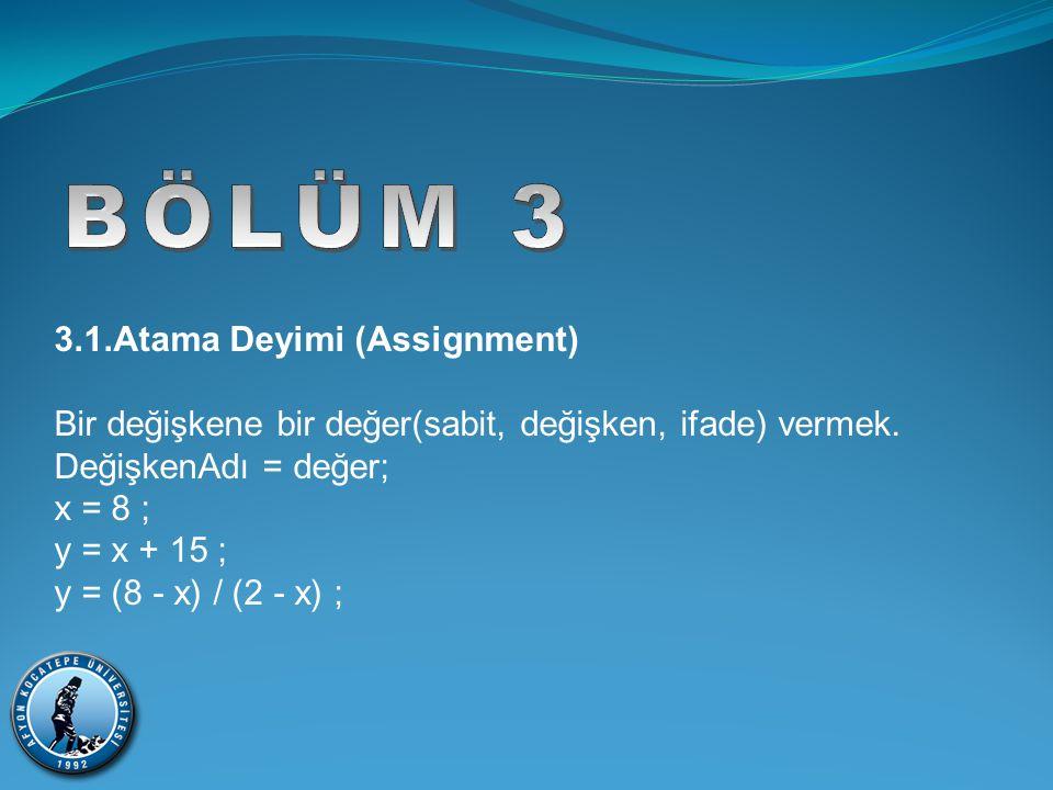 3.1.Atama Deyimi (Assignment) Bir değişkene bir değer(sabit, değişken, ifade) vermek. DeğişkenAdı = değer; x = 8 ; y = x + 15 ; y = (8 - x) / (2 - x)