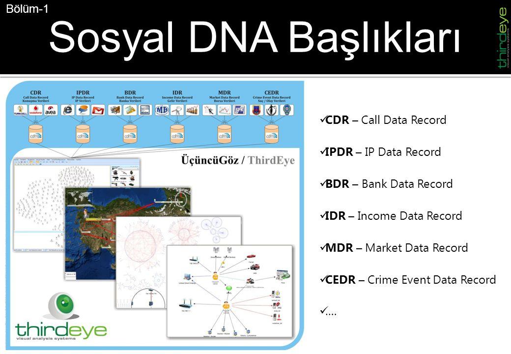 Sosyal DNA Başlıkları Bölüm-1  CDR – Call Data Record  IPDR – IP Data Record  BDR – Bank Data Record  IDR – Income Data Record  MDR – Market Data Record  CEDR – Crime Event Data Record  ….