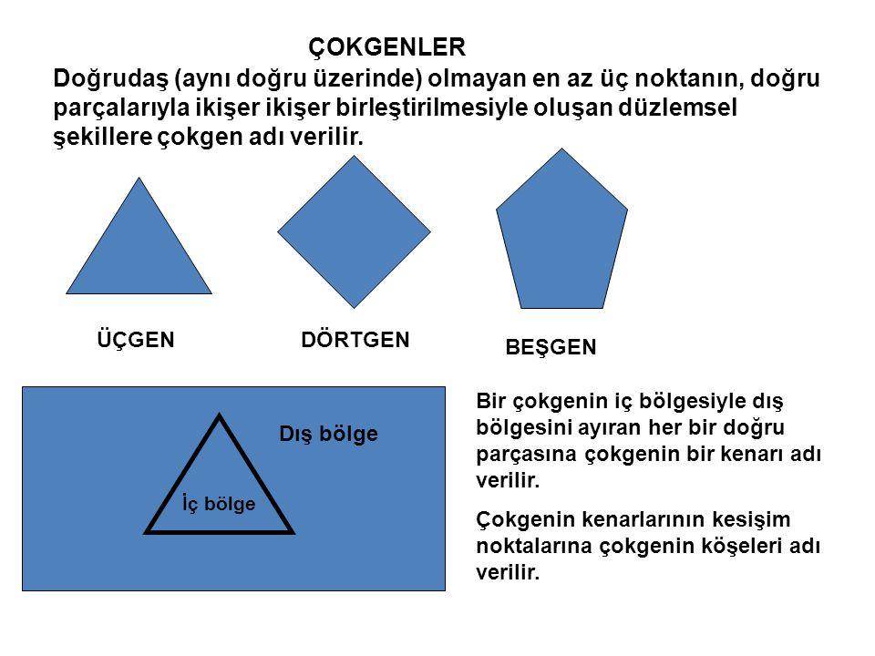 Doğrudaş (aynı doğru üzerinde) olmayan en az üç noktanın, doğru parçalarıyla ikişer ikişer birleştirilmesiyle oluşan düzlemsel şekillere çokgen adı verilir.
