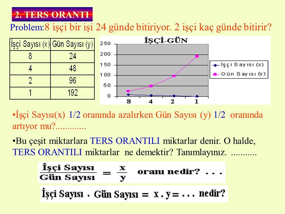 Tablodaki x ve y miktarlarının ardışık oranları arasında nasıl bir ilişkilendirme vardır.