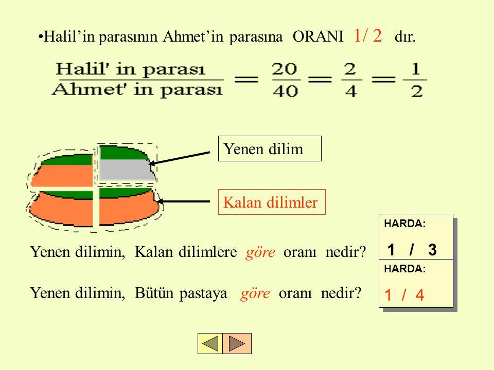 •Halil'in parasının Ahmet'in parasına ORANI 1/ 2 dır.