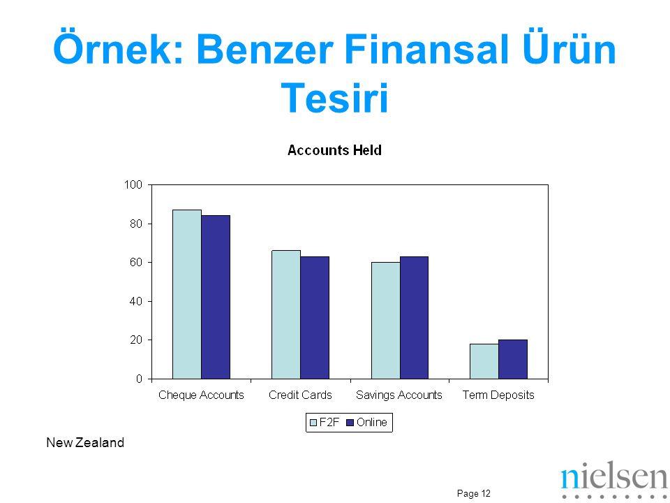 Page 12 Örnek: Benzer Finansal Ürün Tesiri New Zealand
