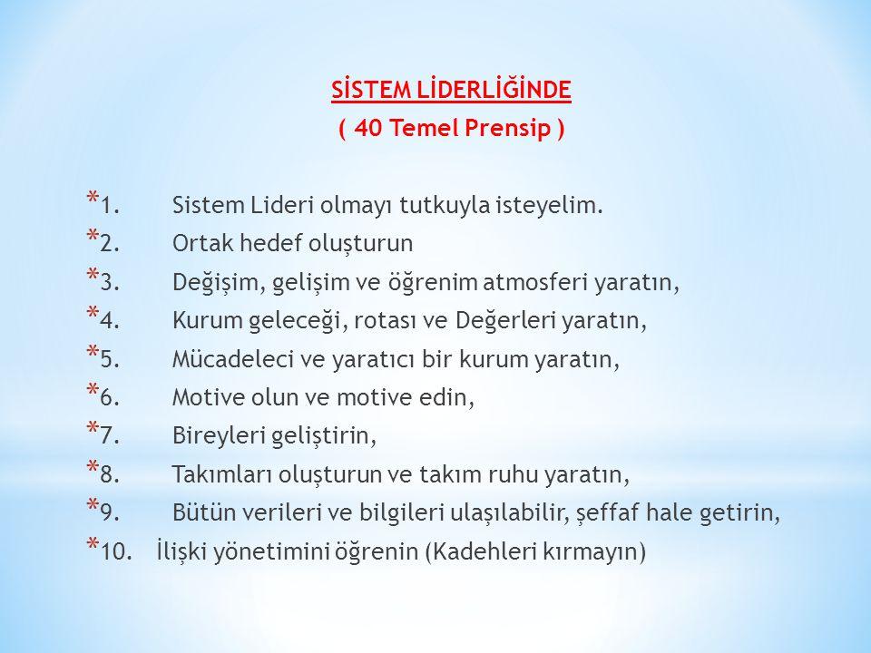 SİSTEM LİDERLİĞİNDE ( 40 Temel Prensip ) * 1.Sistem Lideri olmayı tutkuyla isteyelim.