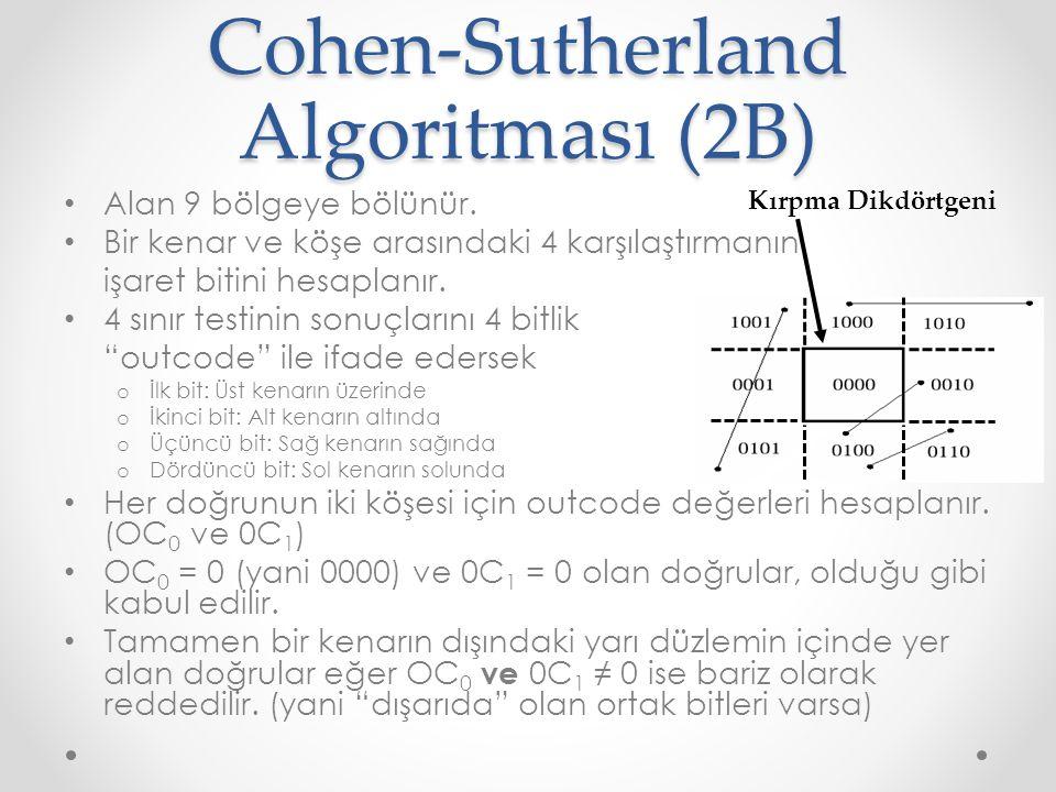 Cohen-Sutherland Algoritması (2B) • Alan 9 bölgeye bölünür.
