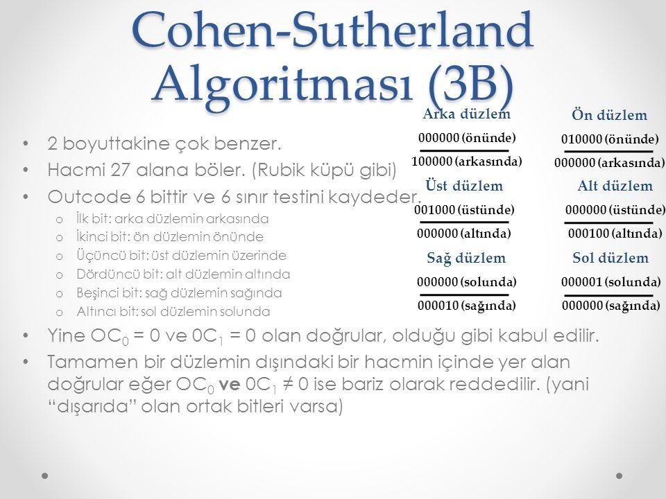 Cohen-Sutherland Algoritması (3B) • 2 boyuttakine çok benzer.